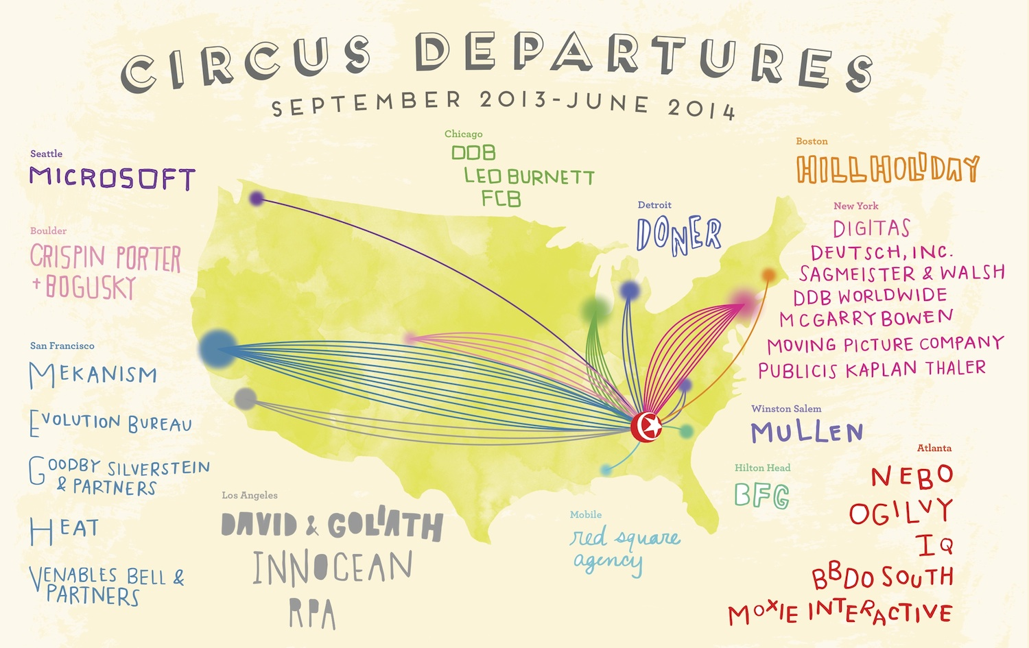 final-2013-2014-circus-infographic copy